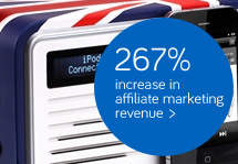 267% increase in affiliate marketing revenue