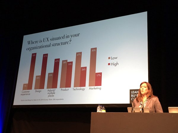 Leah Buley speaking at UX London 2016