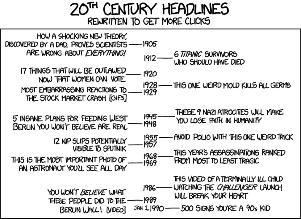 20th Century Headlines rewritten to get more clicks