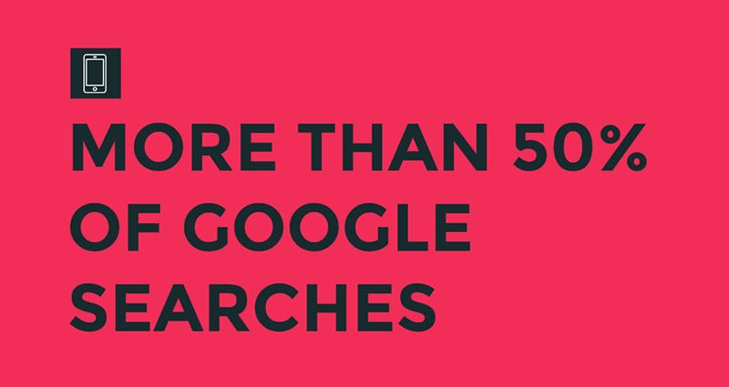 over 50% of searches mobile