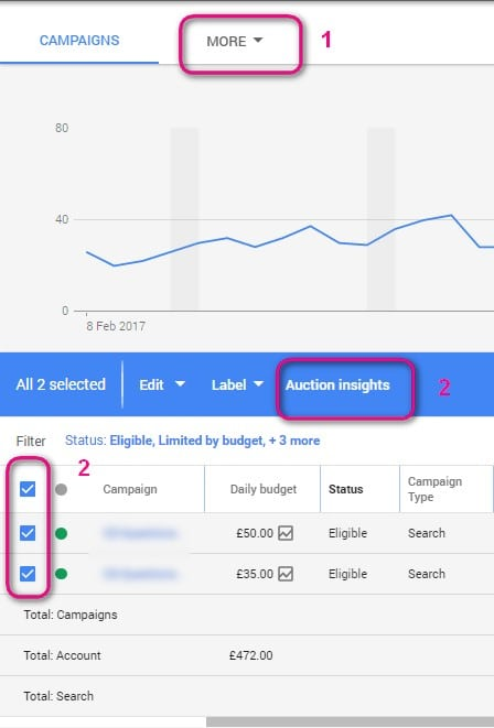 adwords alpha - auction insights