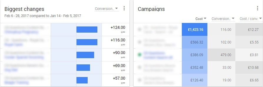 adwords alpha - biggest changes and campaigns