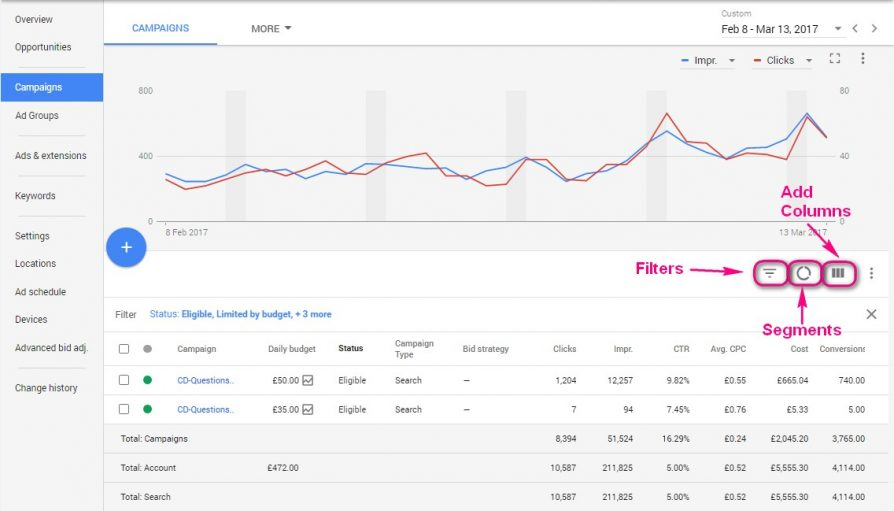 adwords alpha - campaigns