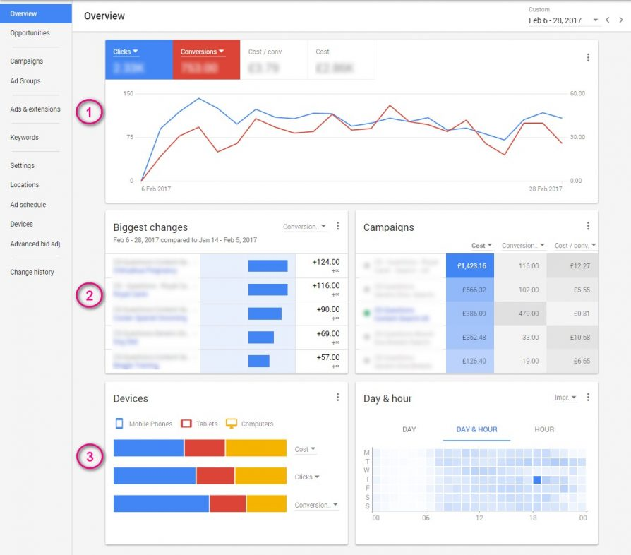 adwords alpha overview