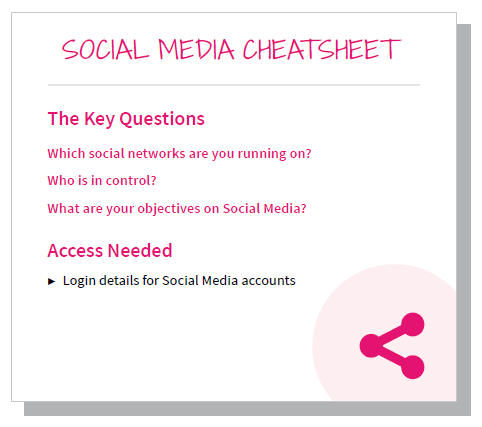 social media cheatsheet