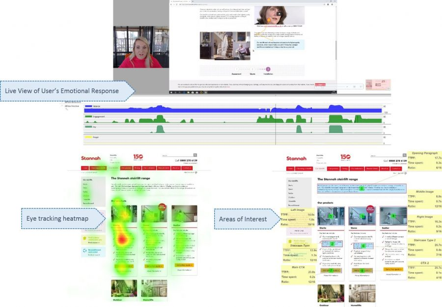 example outputs from eye tracking