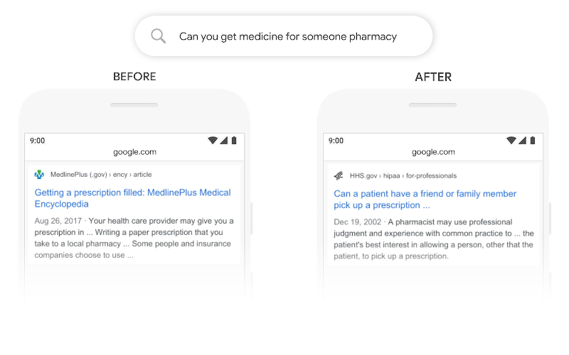 "Google search displaying before and after BERT search results for the search query ""can you get medicine for someone pharmacy"""
