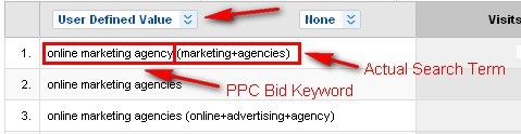actual search term and ppc bid keyword