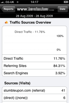 Analytics App - Traffic Sources Overview